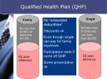 qualified health plan qhp