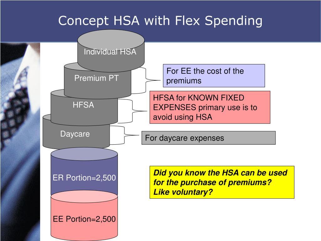 Concept HSA with Flex Spending