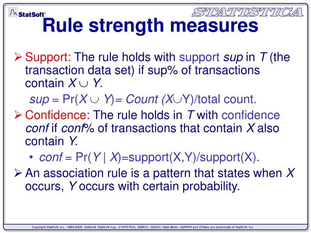 Rule strength measures
