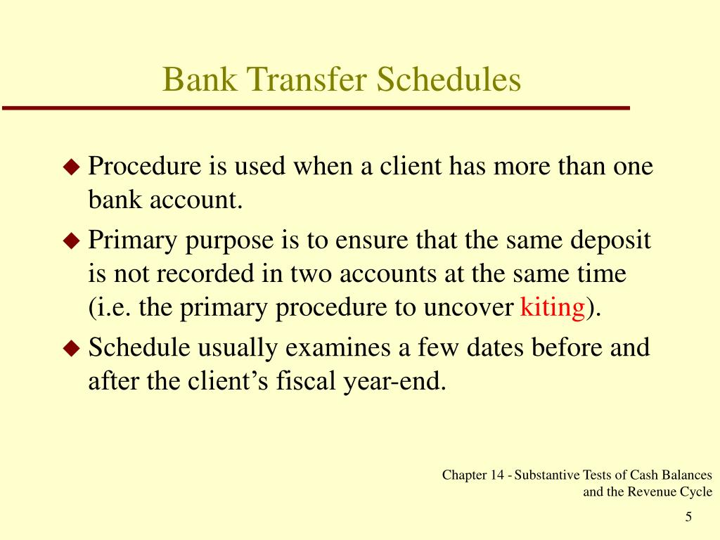Bank Transfer Schedules