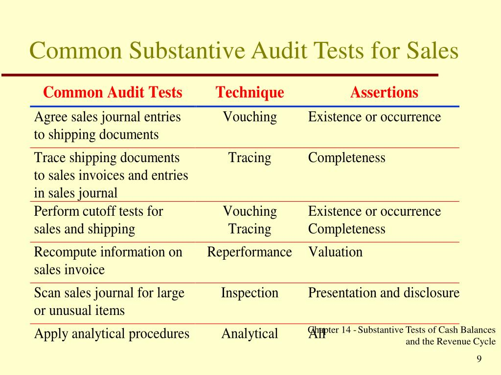 Common Substantive Audit Tests for Sales