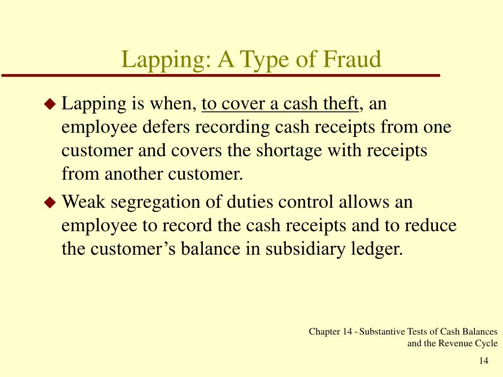 Lapping: A Type of Fraud