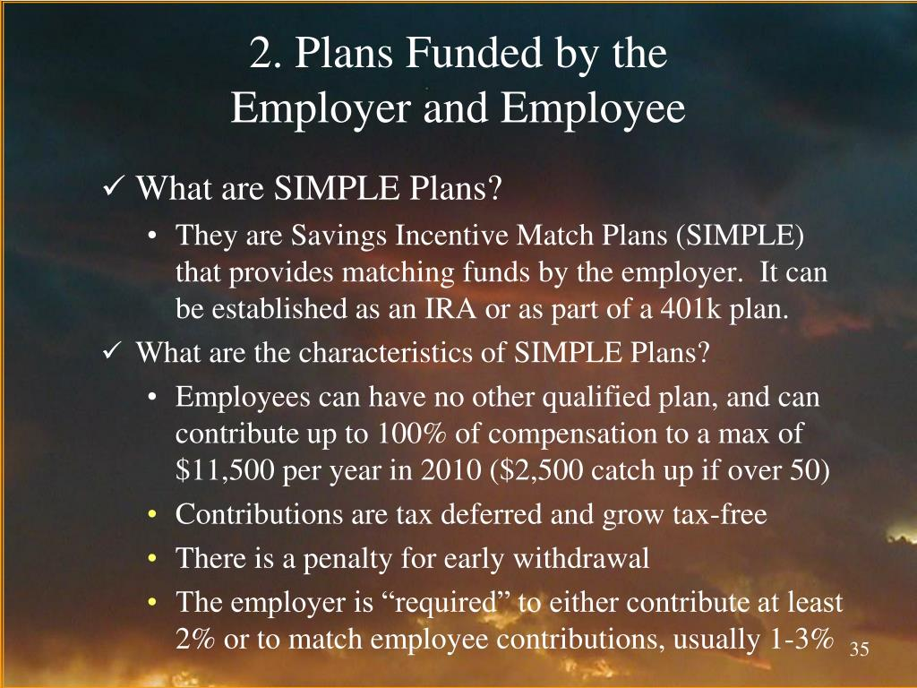 2. Plans Funded by the