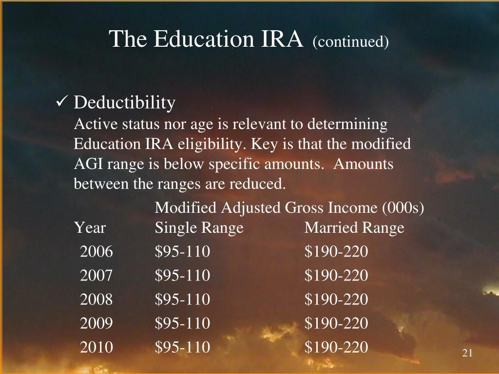The Education IRA