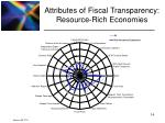 attributes of fiscal transparency resource rich economies