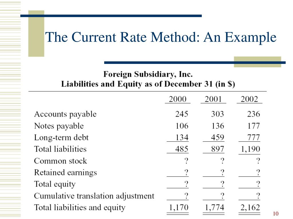 The Current Rate Method: An Example