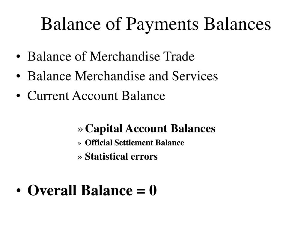Balance of Payments Balances