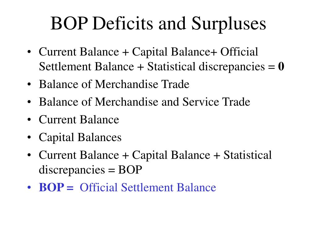 BOP Deficits and Surpluses