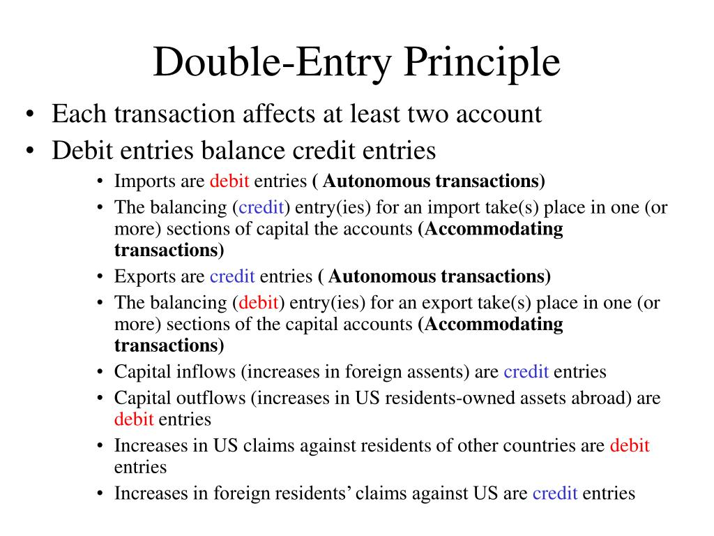 Double-Entry Principle