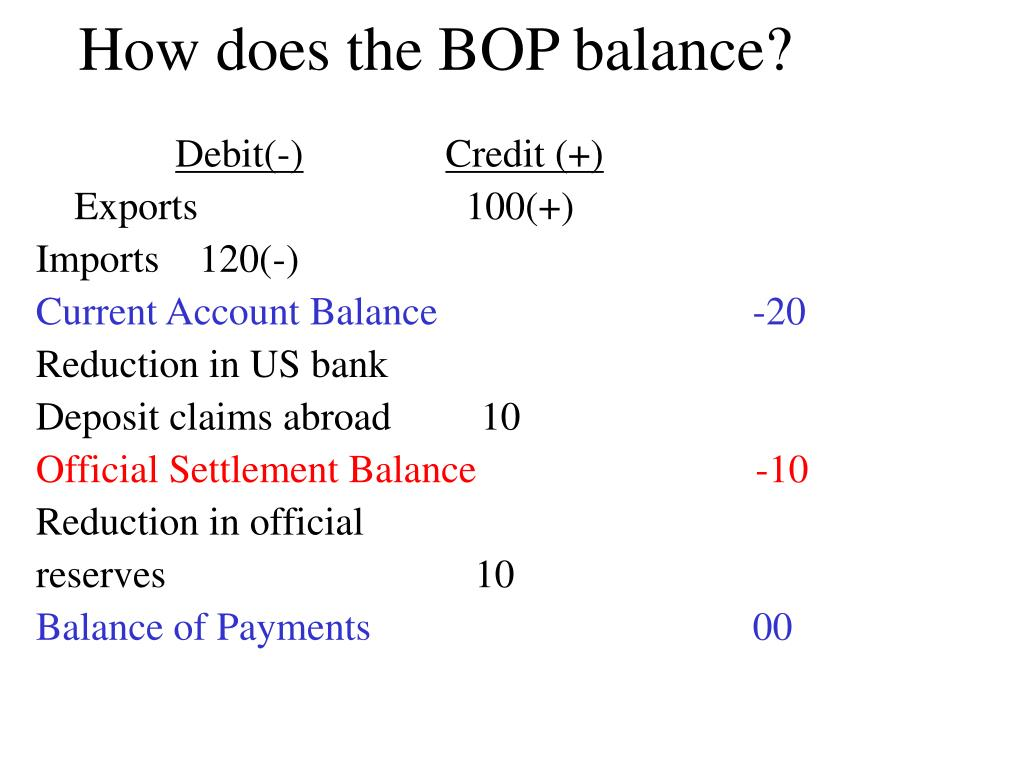 How does the BOP balance?