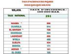 taux d ncidence des piqures dans quelques wilayas