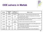 ode solvers in matlab