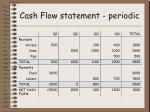 cash flow statement periodic