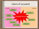 users of accounts