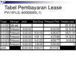tabel pembayaran lease pv 10 5 60000000 1