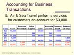 accounting for business transactions12