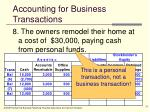 accounting for business transactions15
