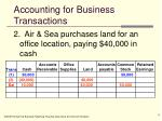 accounting for business transactions9