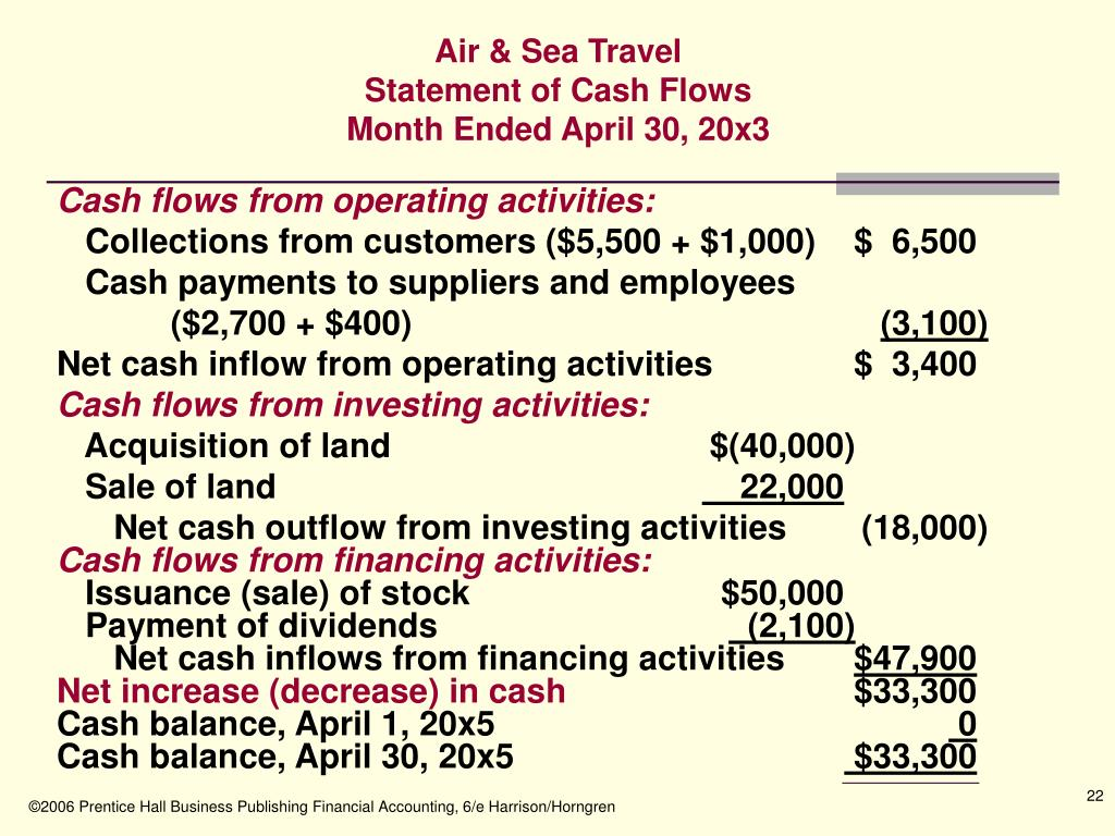 Air & Sea Travel