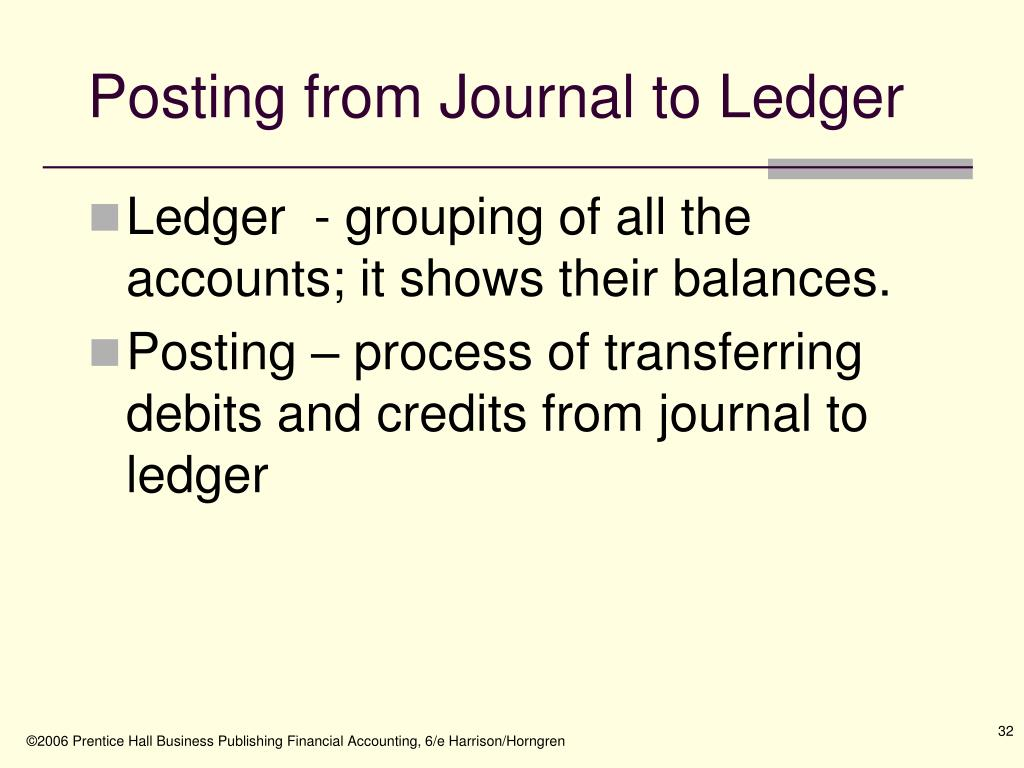 Posting from Journal to Ledger