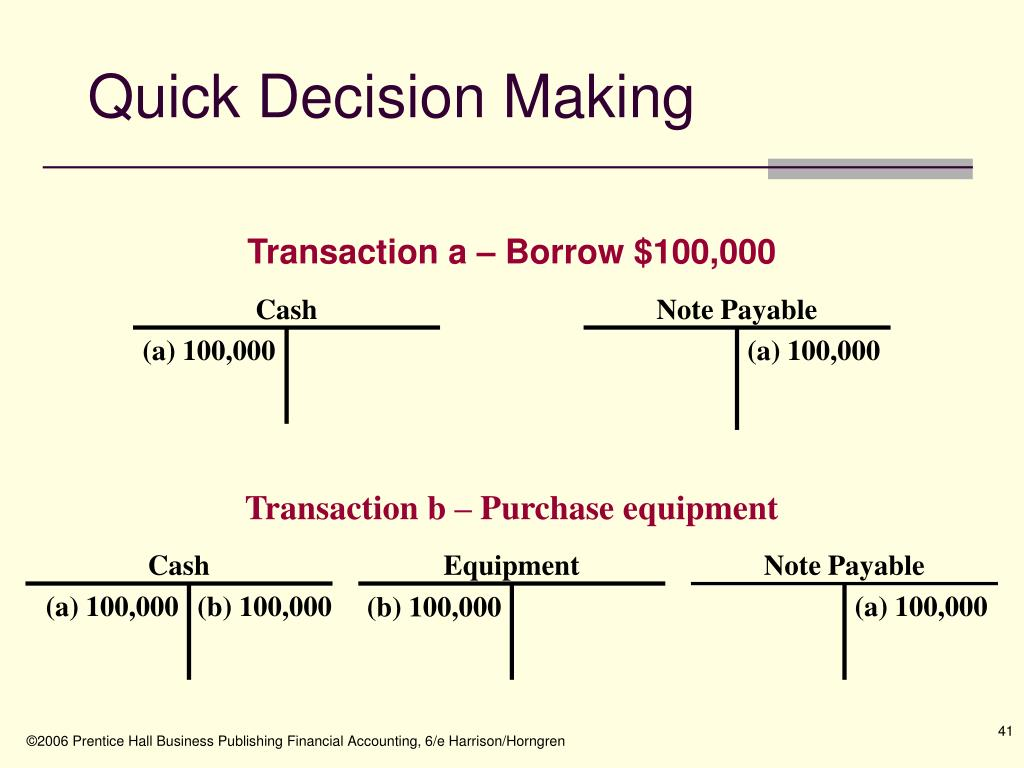 Transaction b – Purchase equipment