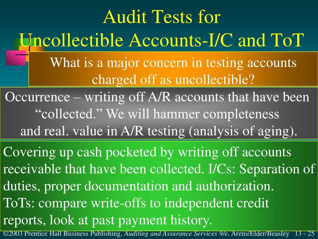 Audit Tests for