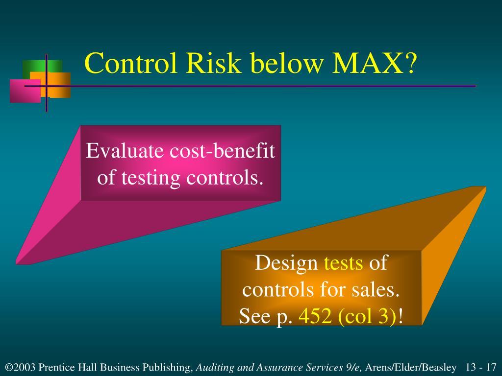Control Risk below MAX?
