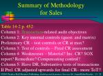 summary of methodology for sales