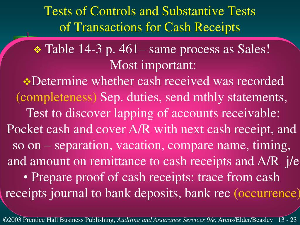 Tests of Controls and Substantive Tests