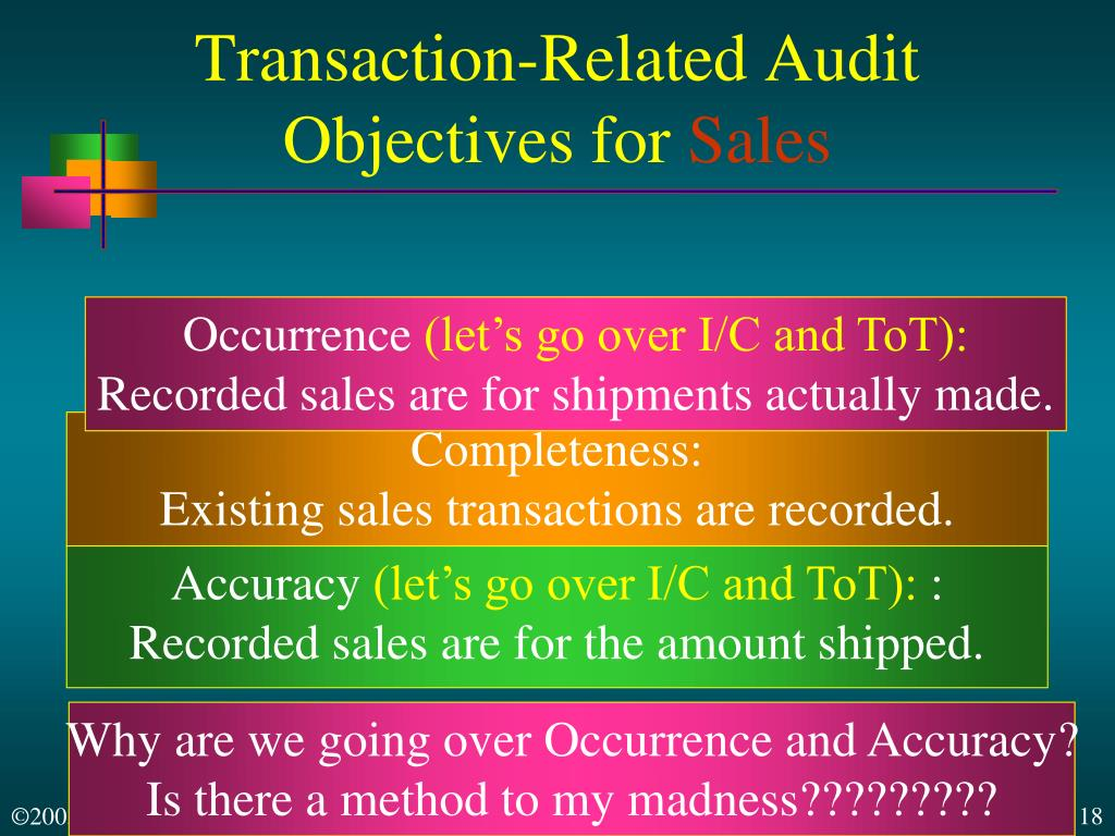 Transaction-Related Audit