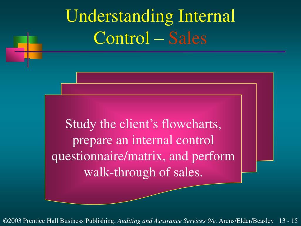 Understanding Internal