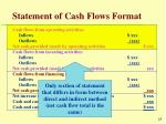 statement of cash flows format25