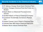 security incidents in the chemical industry