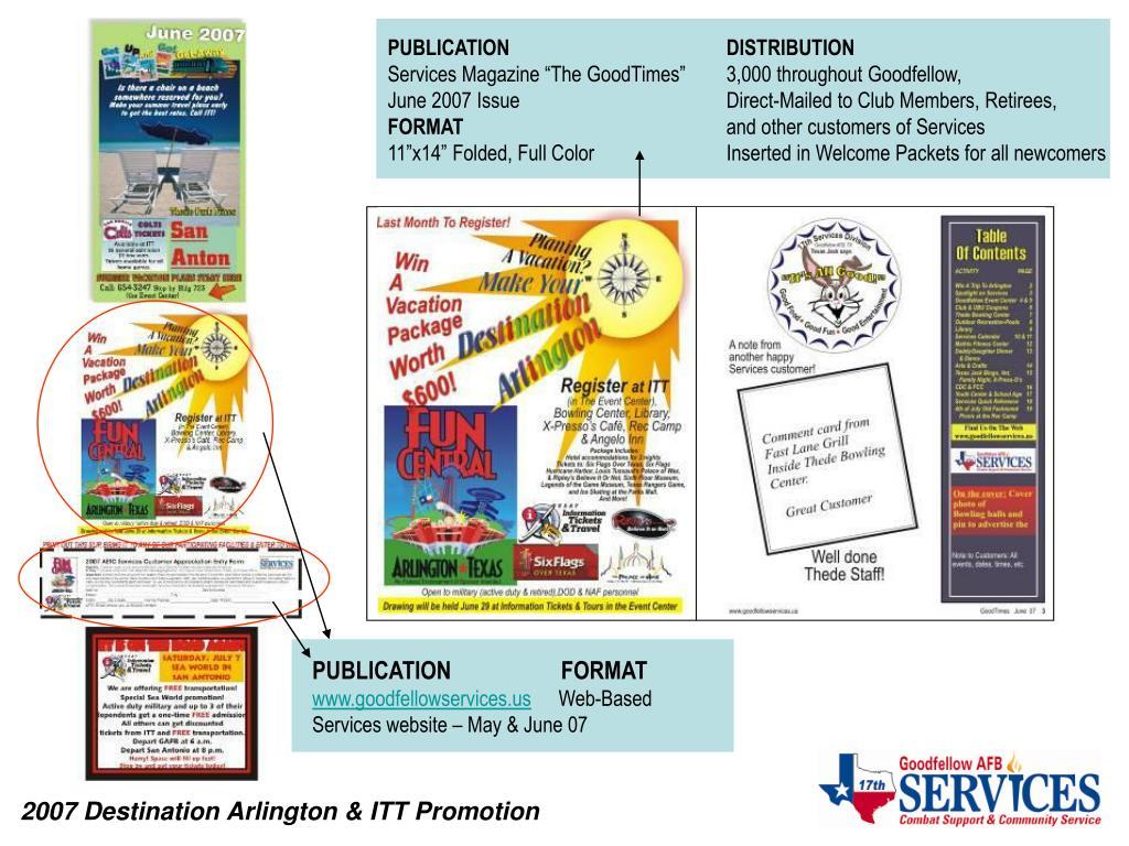 PUBLICATIONDISTRIBUTION