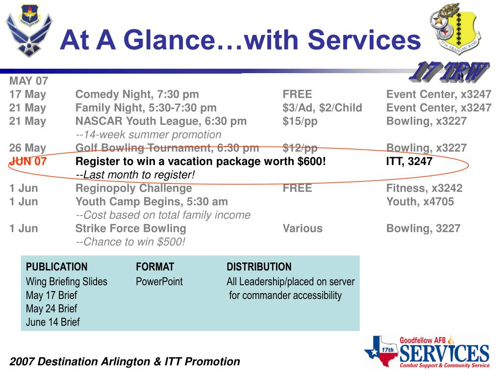 At A Glance…with Services