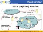 dgas simplified workflow