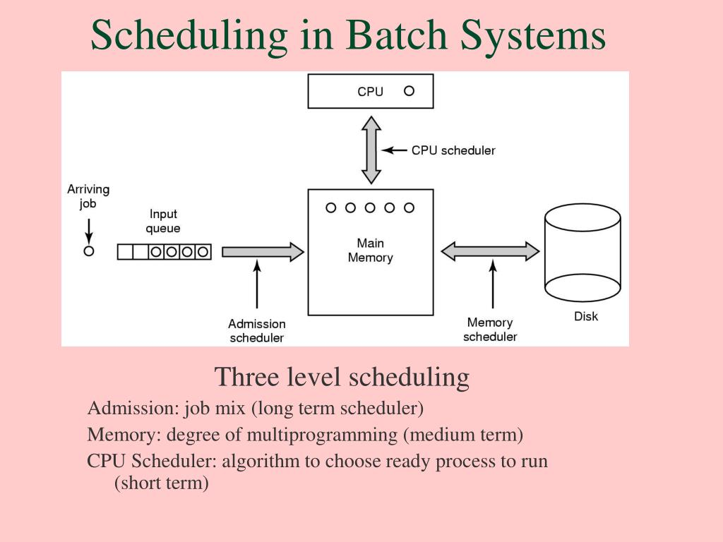 scheduling in batch systems l.