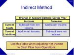 indirect method41