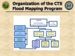 organization of the cts flood mapping program