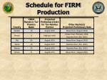 schedule for firm production32