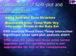 comparisons of split plot and crd analyses