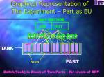 graphical representation of the experiment part as eu