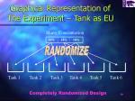 graphical representation of the experiment tank as eu