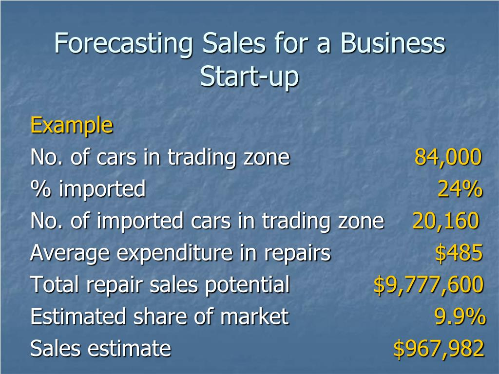 Forecasting Sales for a Business Start-up
