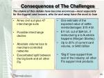 consequences of the challenges