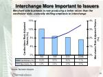 interchange more important to issuers