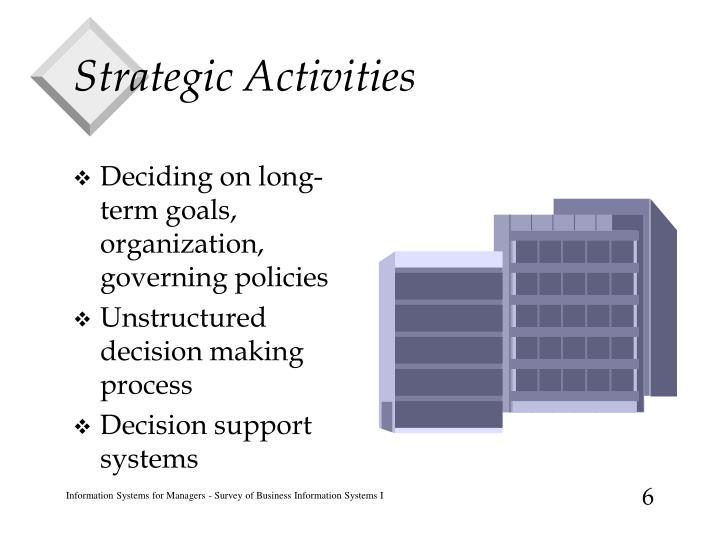 Strategic Activities