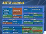 netcf extended