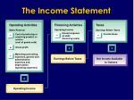 the income statement7