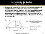 movimiento de suelos diagrama de bruckner10